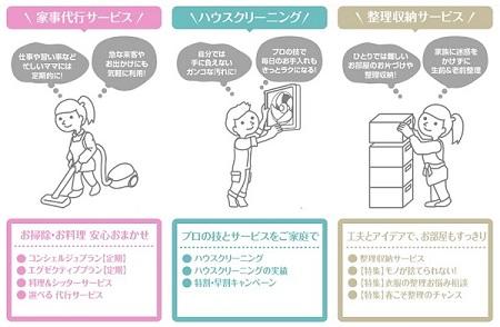コピエ_業務