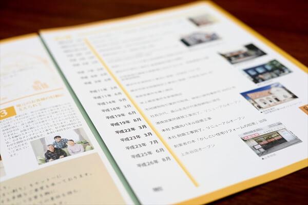 ofuna-article022