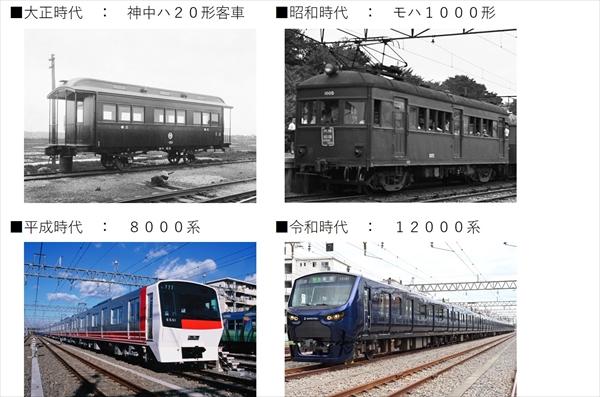 相鉄都心直通記念ムービー「100 YEARS TRAIN」