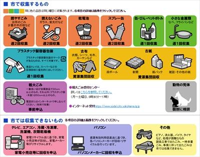 横浜 ゴミ 収集